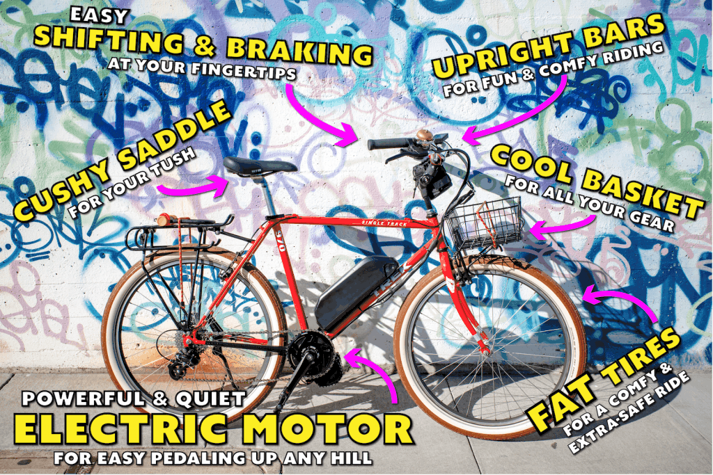 San Francisco Electric Bike Benefits graphic